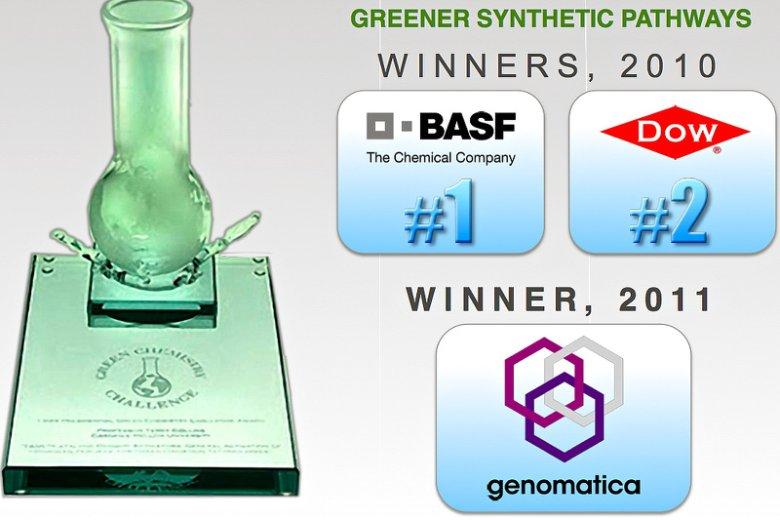 Firma BASF idee zielonej chemii stosuje np. przy produkcji ibuprofenu.