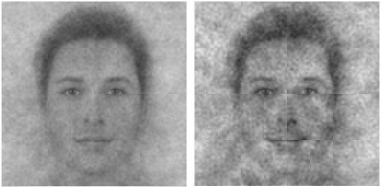 Z badania psychologów University of North Carolina at Chapel Hill wynika, że tak wyobrażają sobie twarz Boga amerykańscy chrześcijanie
