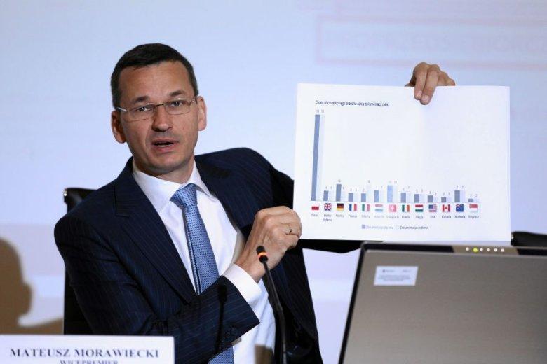 Czy Polska będzie krajem start-upów?