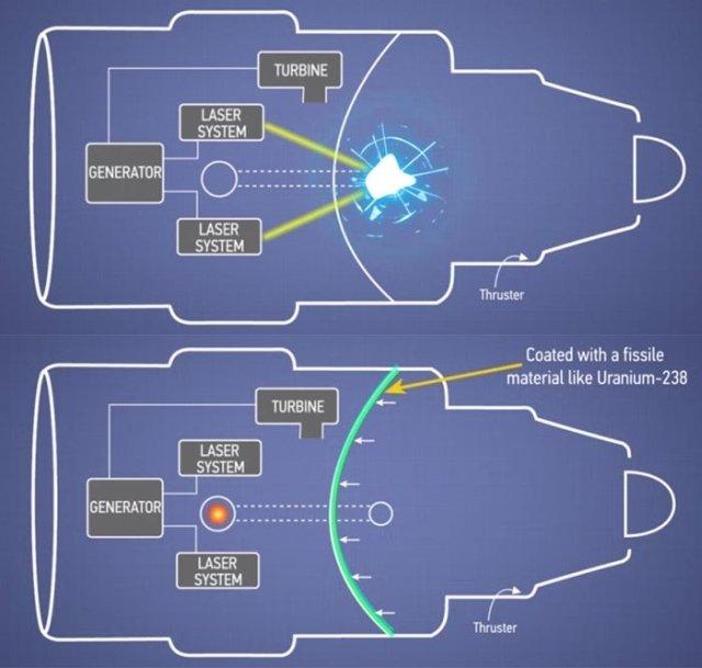 Tak wygląda schemat teoretycznego silnika