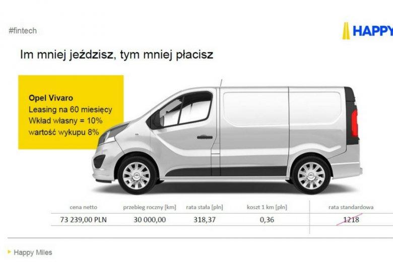 Opel Vivero.