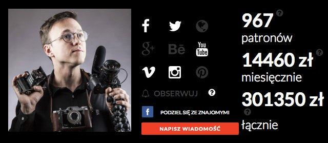 Krzysztof Gonciarz to jeden z nielicznych przykładów sukcesu polskich youtuberów na Patronite