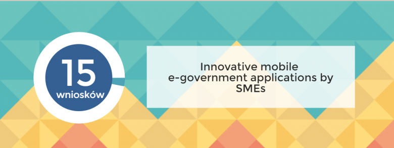 Innovative mobile e-government applications by SMEs bez budżetu w tym rozdaniu