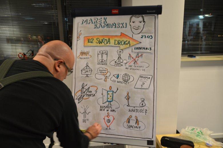 Piotr Fiderkiewicz, mistrz flipcharttelingu, graficznie zapisuje spotkanie z podrożnikiem Markiem Kamińskim dla startupowców, inwestorów, menedżerów w Fabryce i3