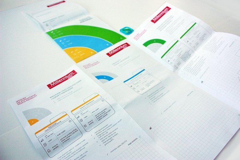 Materiały pomocnicze w rozmowie konsultanta Banku Millennium z klientem, fot. Alicja Wianecka