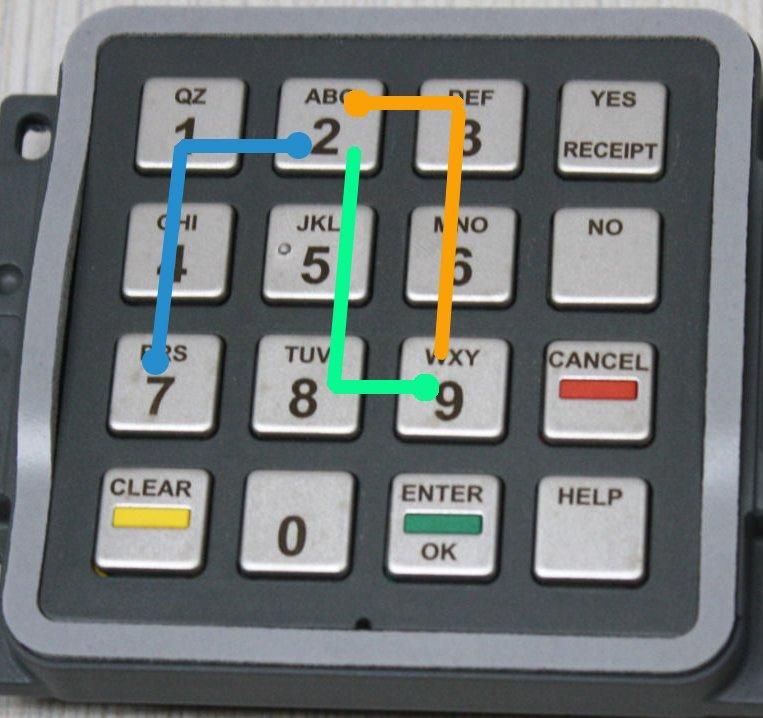 Ruchy skoczka szachowego, na klawiaturze numerycznej, dla kodu PIN7292.