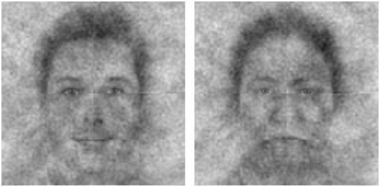 """Wyniki badania. Twarz po lewej przedstawia twarz Boga, jak to sobie wyobrażają amerykańscy chrześcijanie. Twarz po prawej jest """"antytwarzą"""" - ich zdaniem Bóg na pewno tak nie wygląda."""