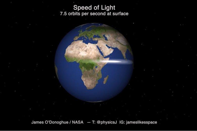 Z odpowiedniej perspektywy prędkość światła w kosmosie może wydawać się naprawdę wolna.