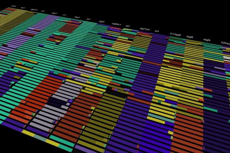 Stworzenie mapy genetycznej chorego, to podstawa do zastosowania leczenia spersonalizowanego