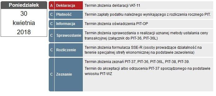 Na stronie Ministerstwa Finansów znajduje się kalendarz, w którym zaznaczone są wszystkie ważne dla podatników daty.