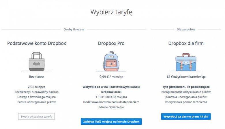 Przykład modelu freemium zastosowanego w serwisie Dropbox.