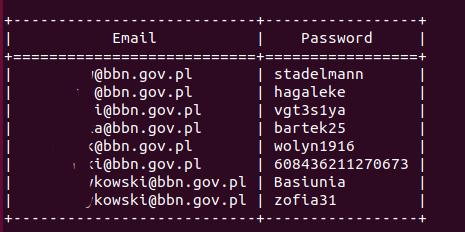 Lista skompromitowanych loginów i haseł, gdzie użyto konta e-mail z domeny bbn.gov.pl